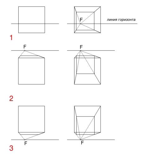 Схема как нарисовать куб