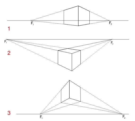куб, две точки схода